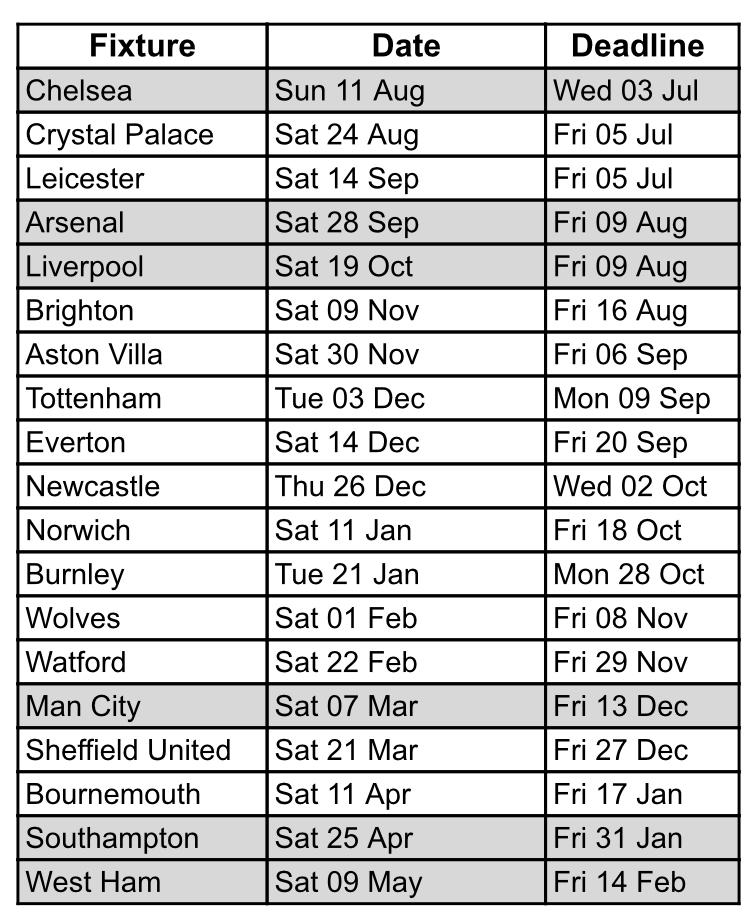 MUFC ticket deadline